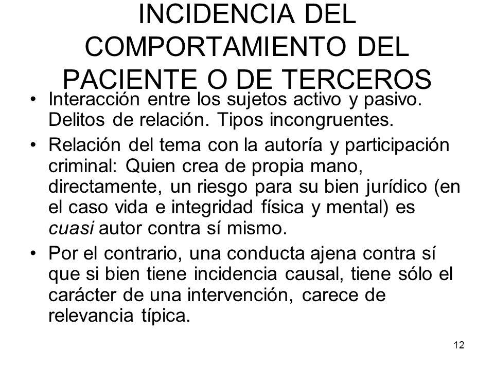 INCIDENCIA DEL COMPORTAMIENTO DEL PACIENTE O DE TERCEROS