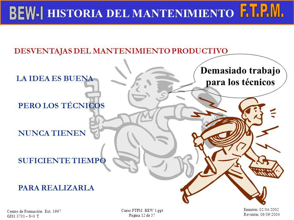 HISTORIA DEL MANTENIMIENTO