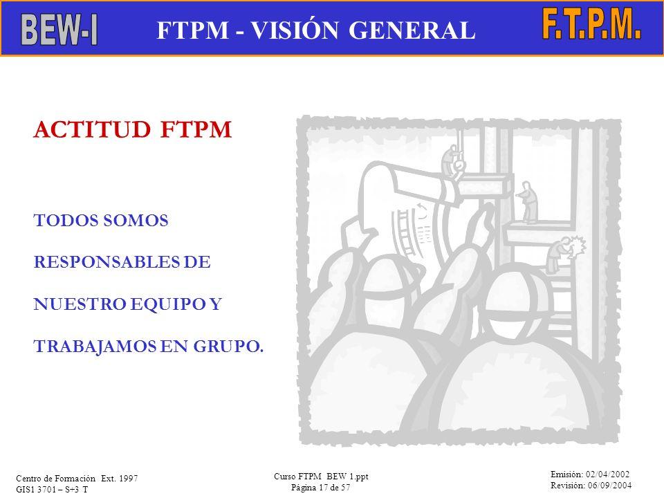 FTPM - VISIÓN GENERAL ACTITUD FTPM F.T.P.M.