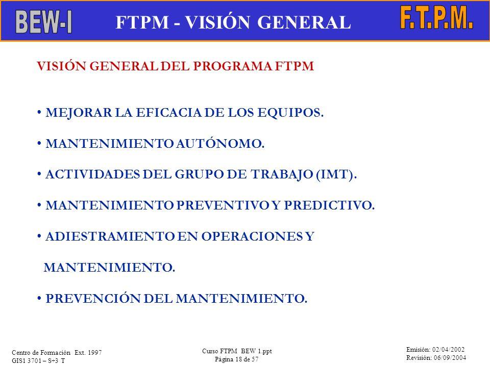 FTPM - VISIÓN GENERAL F.T.P.M. EVOLUCIÓN DEL MANTENIMIENTO BEW-I