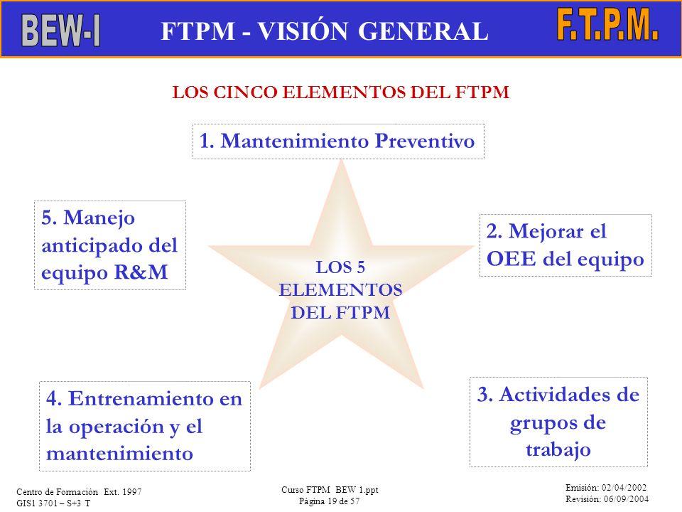 LOS CINCO ELEMENTOS DEL FTPM