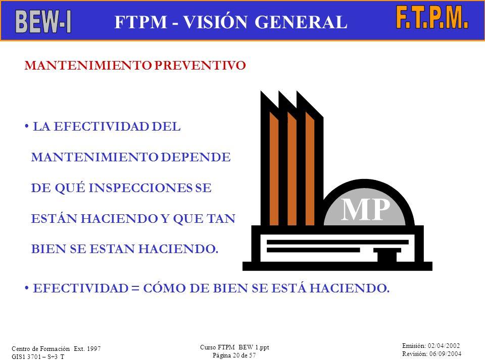 MP FTPM - VISIÓN GENERAL F.T.P.M. EVOLUCIÓN DEL MANTENIMIENTO BEW-I