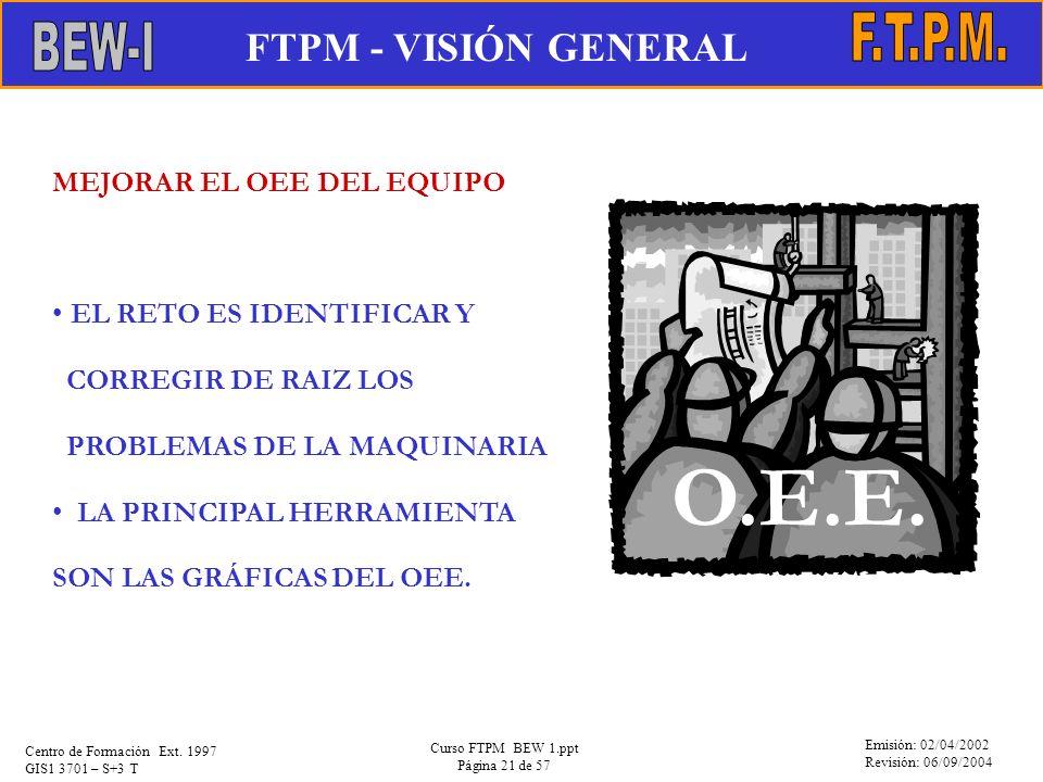 O.E.E. FTPM - VISIÓN GENERAL F.T.P.M. EVOLUCIÓN DEL MANTENIMIENTO