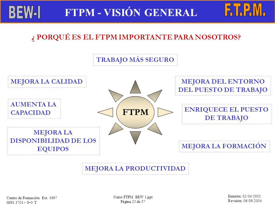 ¿ PORQUÉ ES EL FTPM IMPORTANTE PARA NOSOTROS MEJORA LA PRODUCTIVIDAD