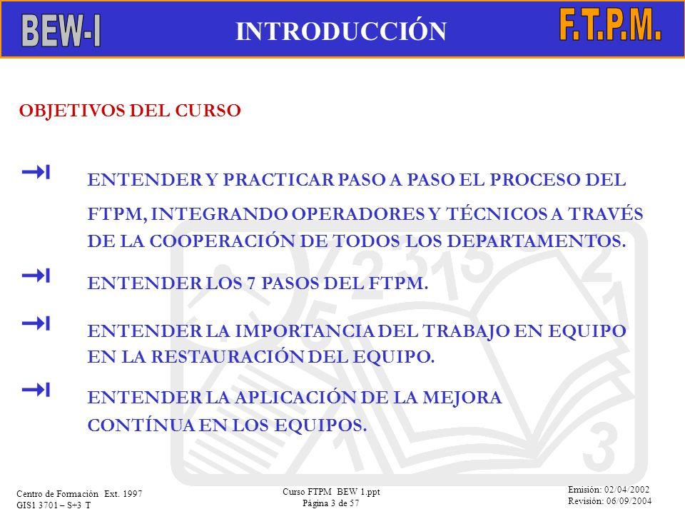  ENTENDER LOS 7 PASOS DEL FTPM.