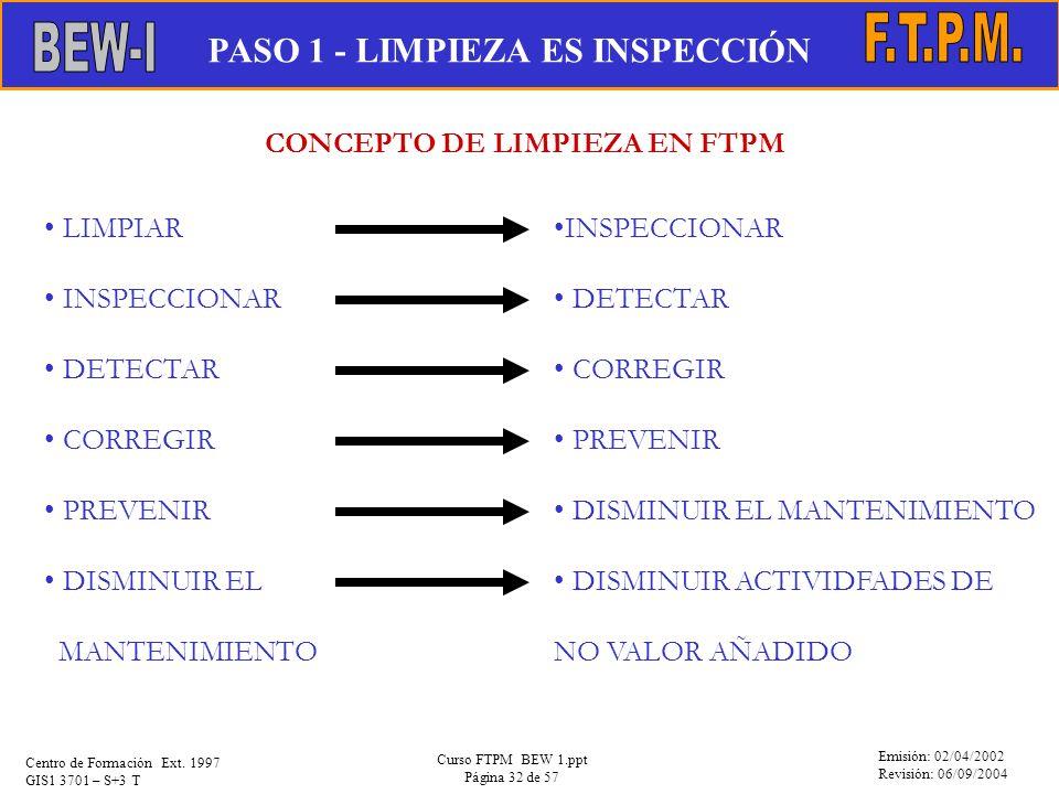 CONCEPTO DE LIMPIEZA EN FTPM