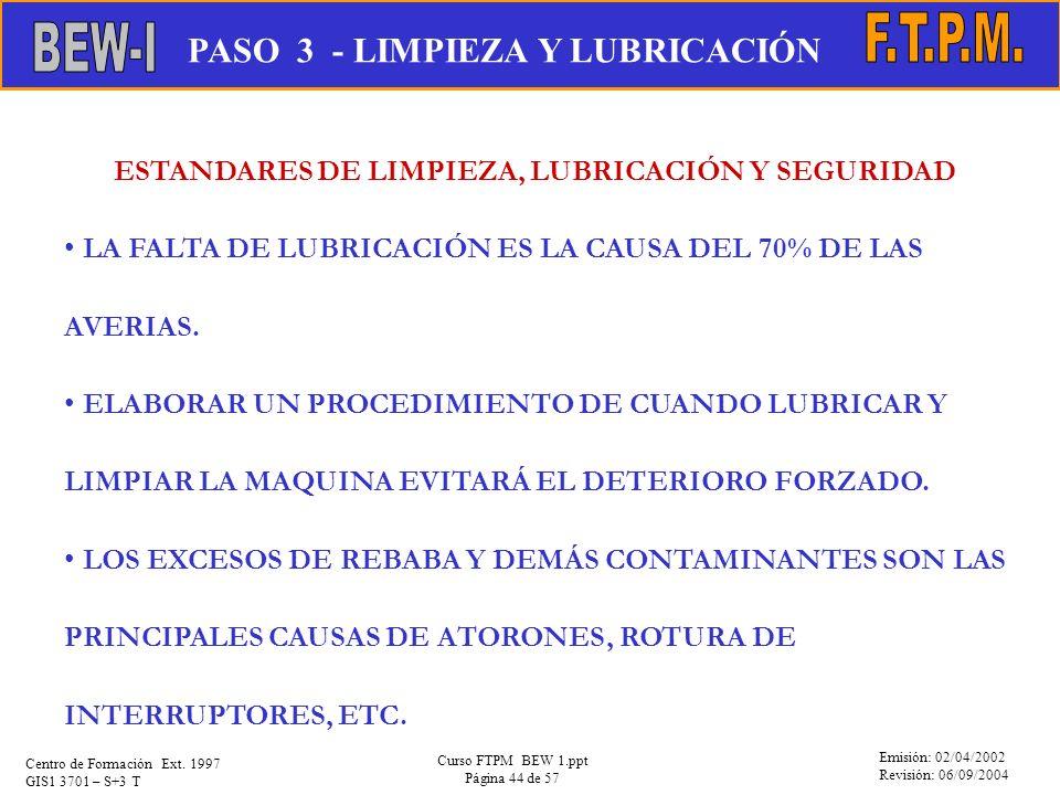 ESTANDARES DE LIMPIEZA, LUBRICACIÓN Y SEGURIDAD