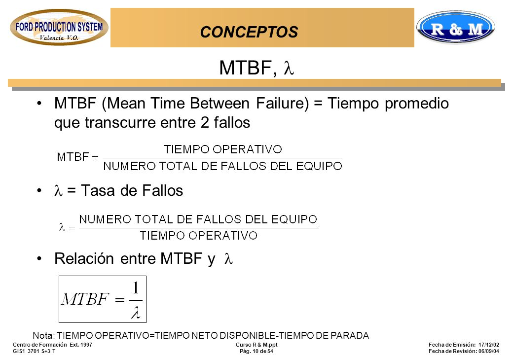 CONCEPTOS MTBF,  MTBF (Mean Time Between Failure) = Tiempo promedio que transcurre entre 2 fallos.