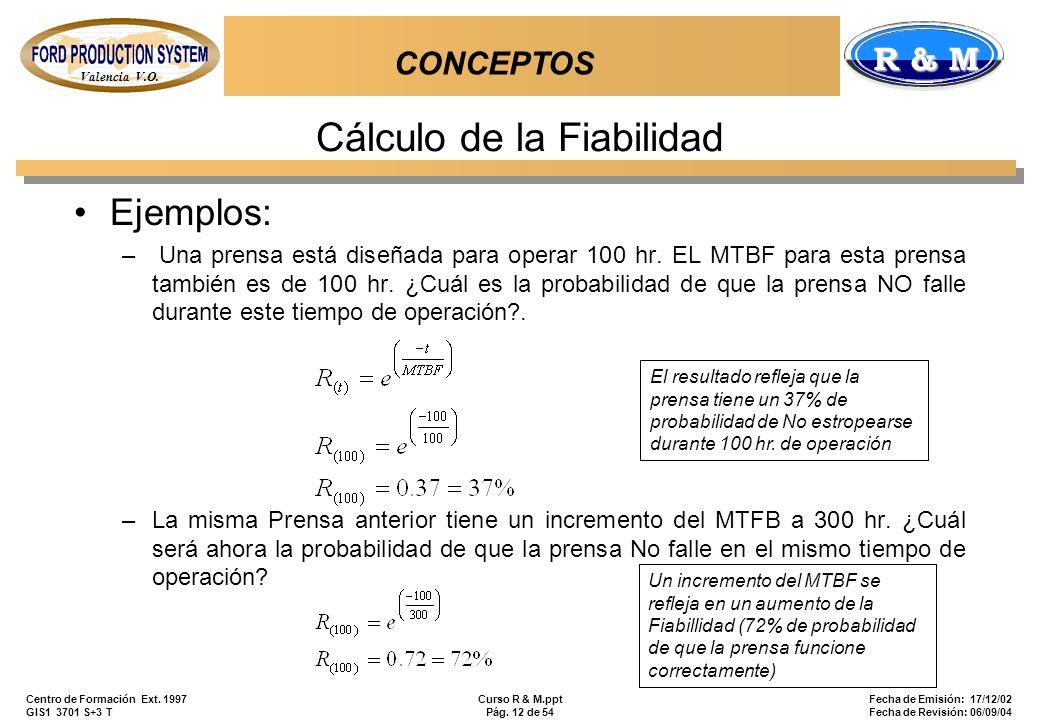 Cálculo de la Fiabilidad