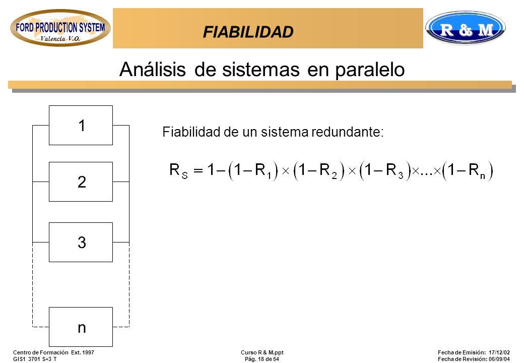 Análisis de sistemas en paralelo