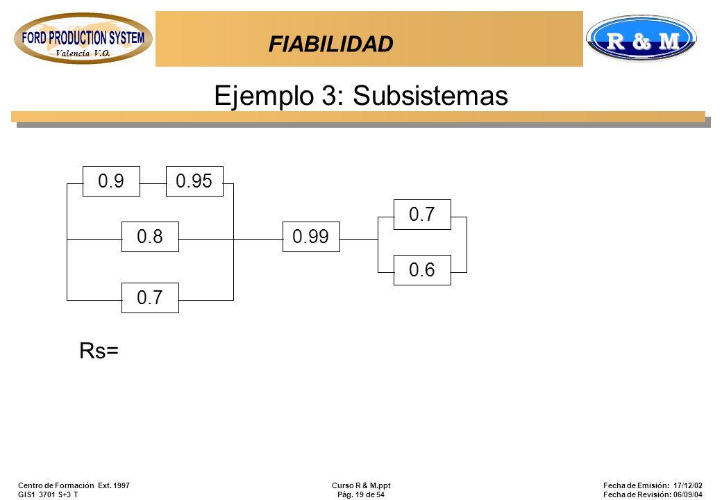 Ejemplo 3: Subsistemas FIABILIDAD Rs= 0.9 0.95 0.8 0.7 0.99 0.6