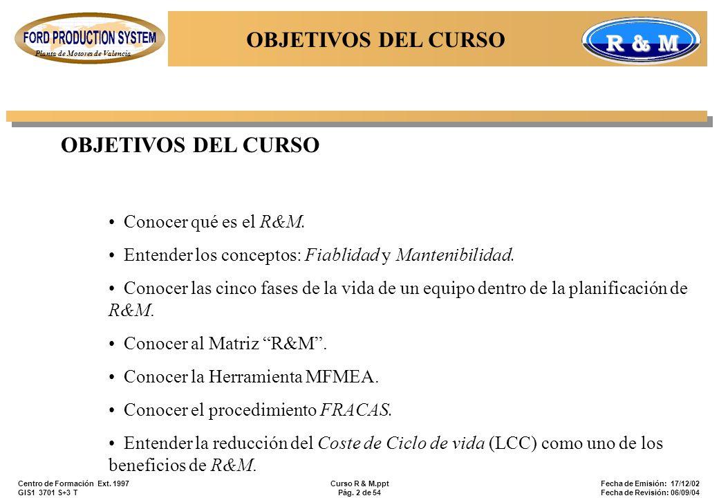 R & M OBJETIVOS DEL CURSO OBJETIVOS DEL CURSO Conocer qué es el R&M.