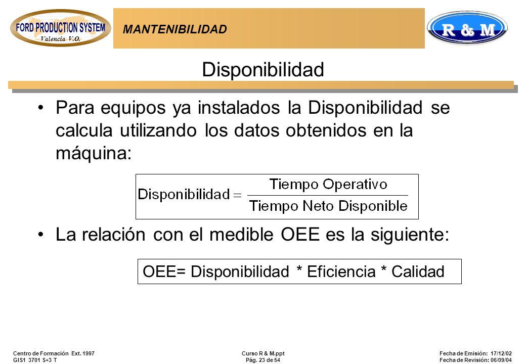 MANTENIBILIDAD Disponibilidad. Para equipos ya instalados la Disponibilidad se calcula utilizando los datos obtenidos en la máquina: