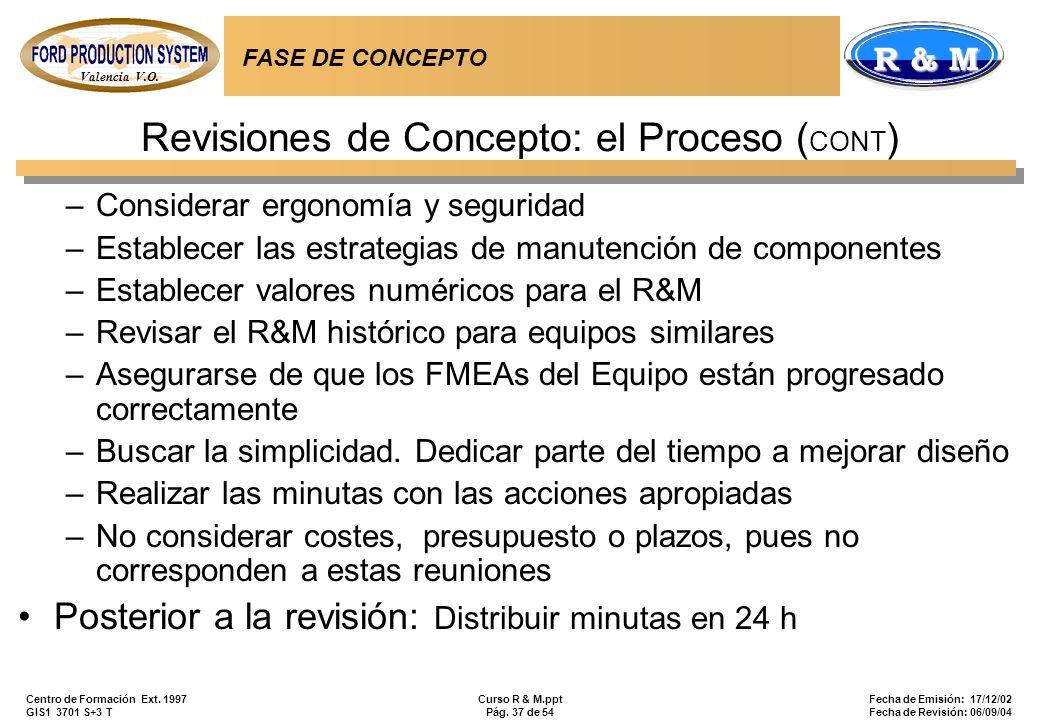 Revisiones de Concepto: el Proceso (CONT)