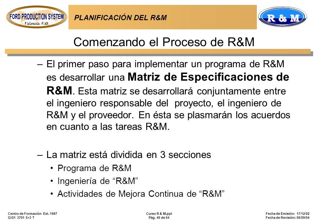 Comenzando el Proceso de R&M