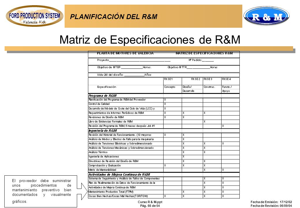Matriz de Especificaciones de R&M