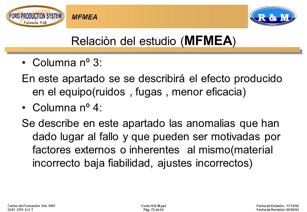 Relaciòn del estudio (MFMEA)