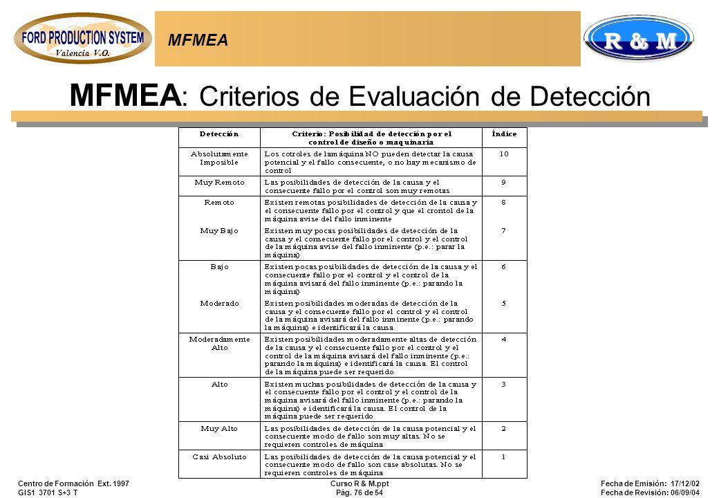 MFMEA: Criterios de Evaluación de Detección