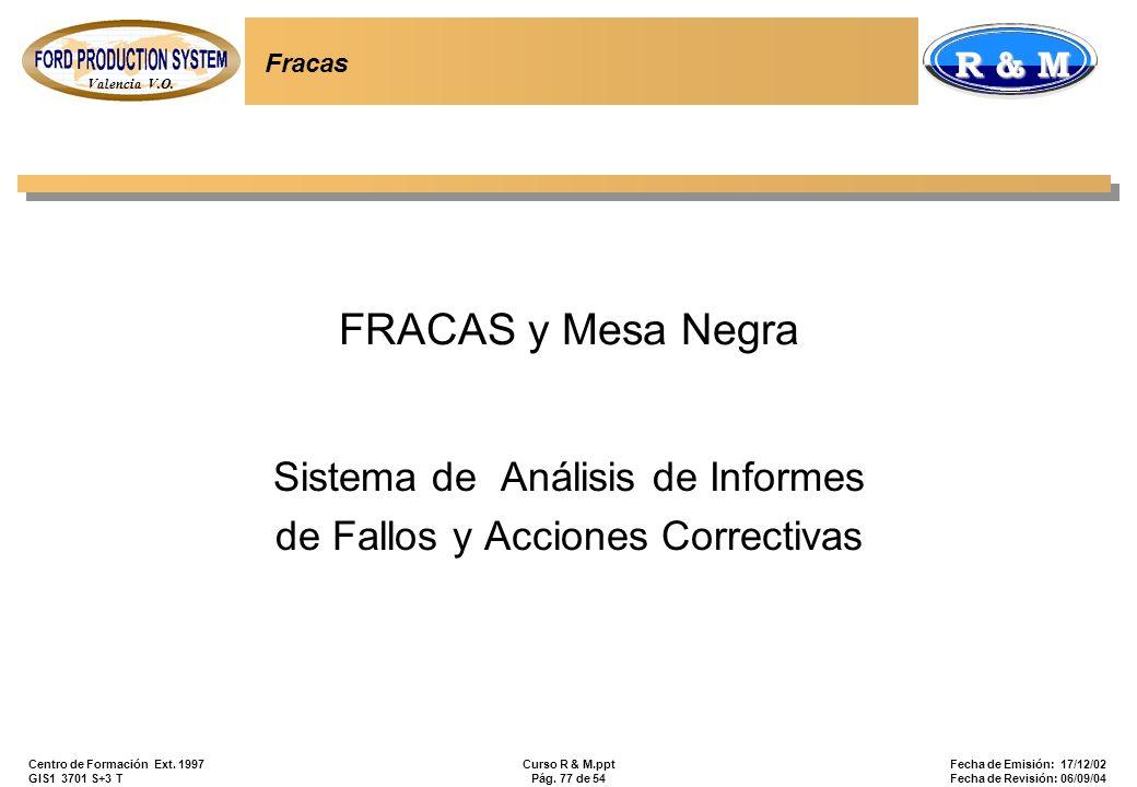 Sistema de Análisis de Informes de Fallos y Acciones Correctivas