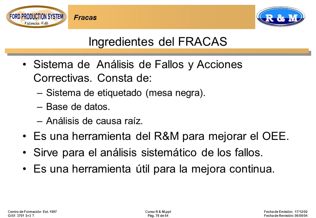 Ingredientes del FRACAS