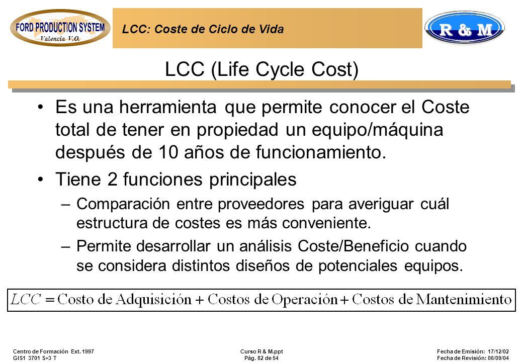 LCC: Coste de Ciclo de Vida