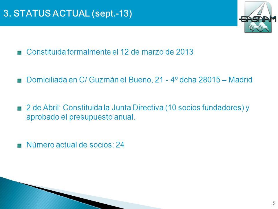 3. STATUS ACTUAL (sept.-13) Constituida formalmente el 12 de marzo de 2013. Domiciliada en C/ Guzmán el Bueno, 21 - 4º dcha 28015 – Madrid.