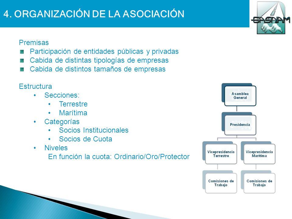 4. ORGANIZACIÓN DE LA ASOCIACIÓN