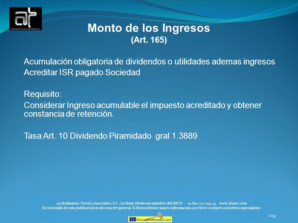 Monto de los Ingresos (Art. 165)