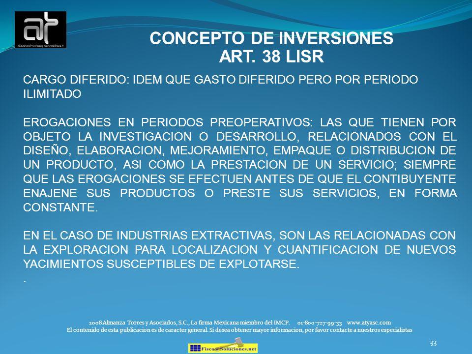 CONCEPTO DE INVERSIONES
