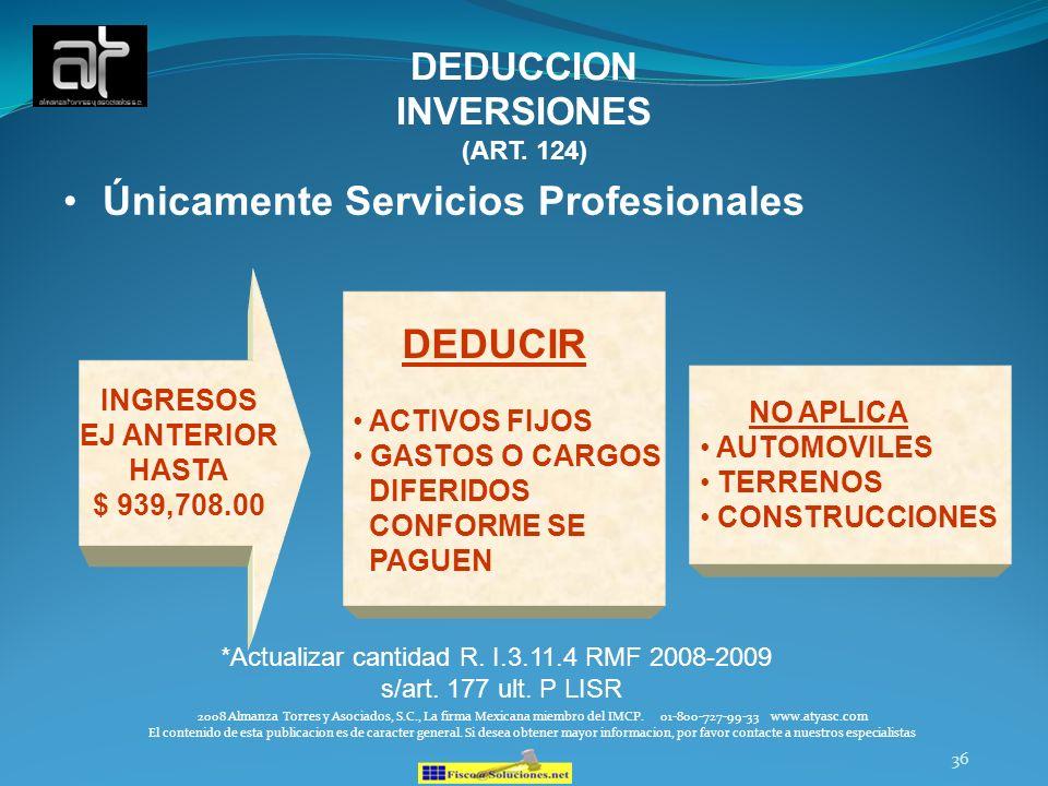 DEDUCCION INVERSIONES (ART. 124)