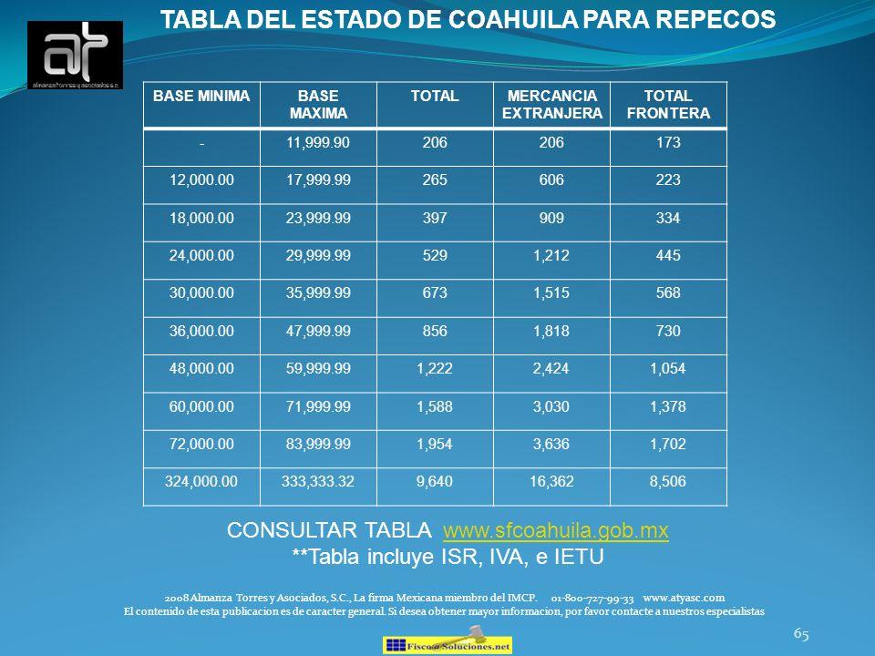 TABLA DEL ESTADO DE COAHUILA PARA REPECOS