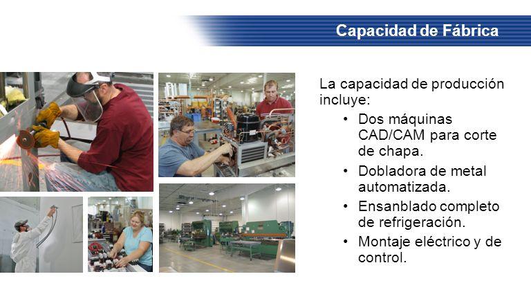 Capacidad de Fábrica La capacidad de producción incluye: