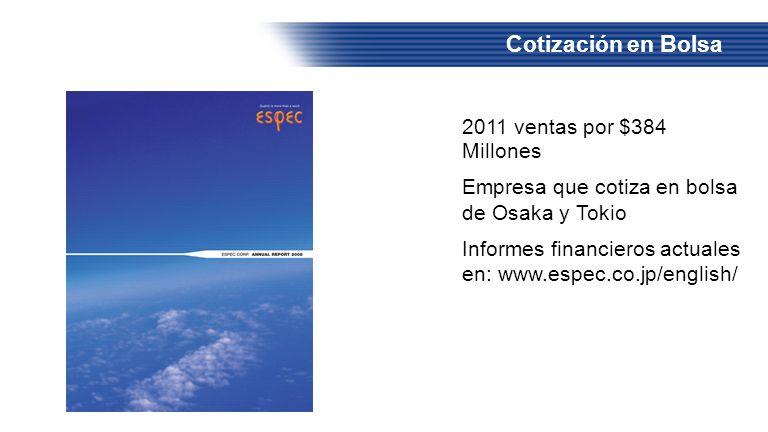 Cotización en Bolsa 2011 ventas por $384 Millones