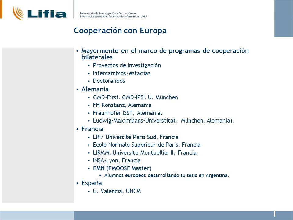 Cooperación con Europa
