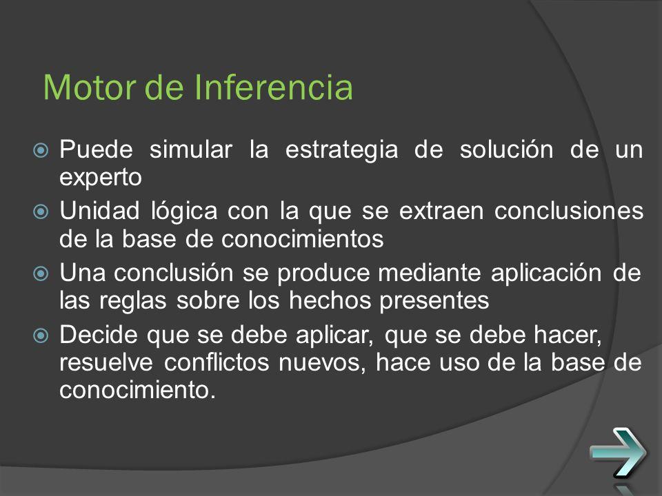Motor de Inferencia Puede simular la estrategia de solución de un experto.