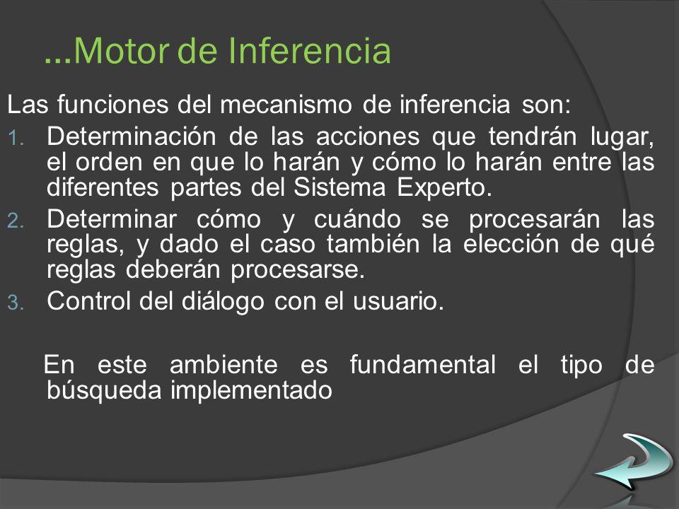 ...Motor de Inferencia Las funciones del mecanismo de inferencia son: