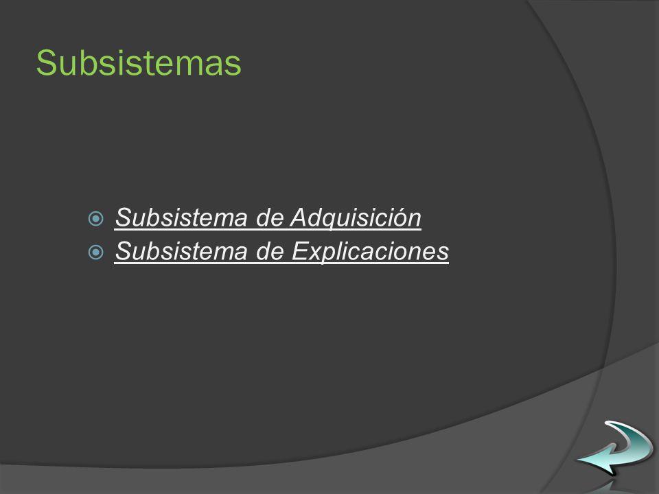 Subsistemas Subsistema de Adquisición Subsistema de Explicaciones