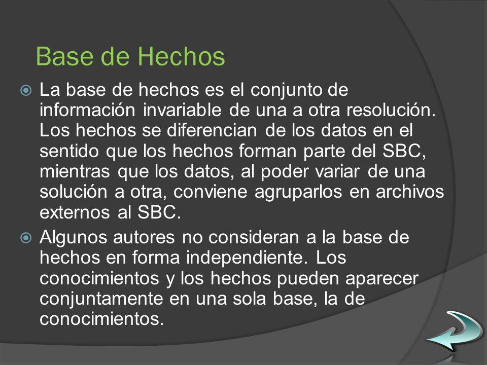 Base de Hechos