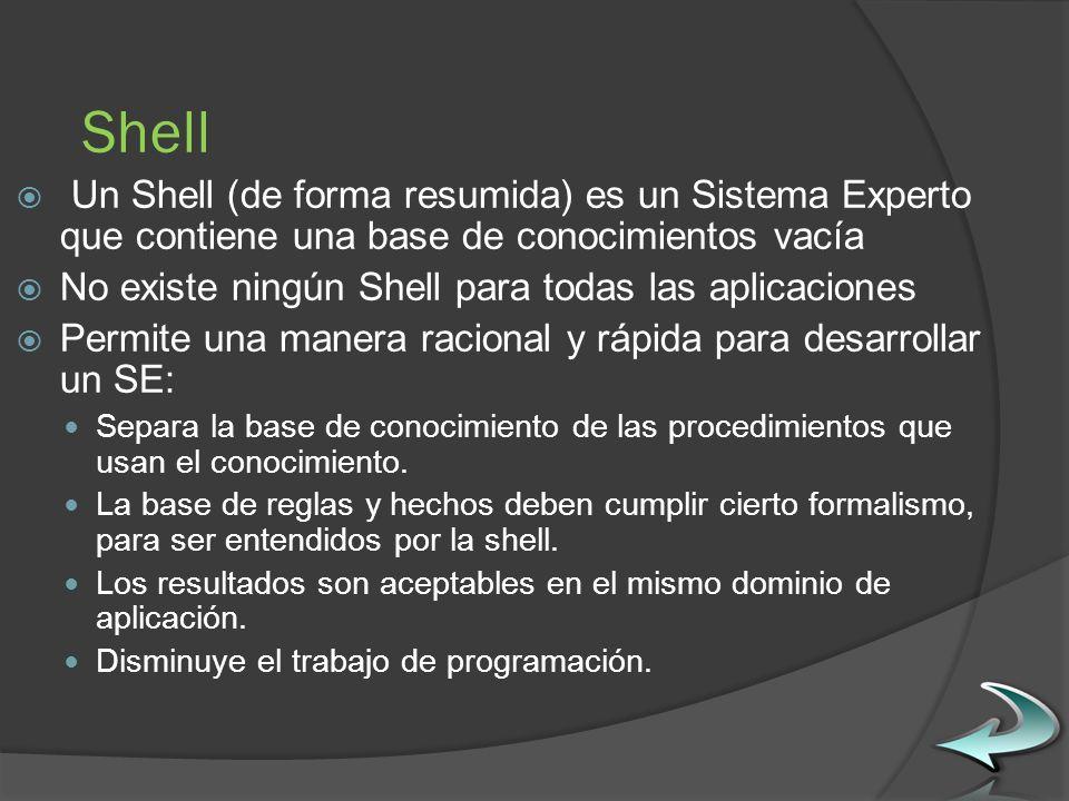 Shell Un Shell (de forma resumida) es un Sistema Experto que contiene una base de conocimientos vacía.