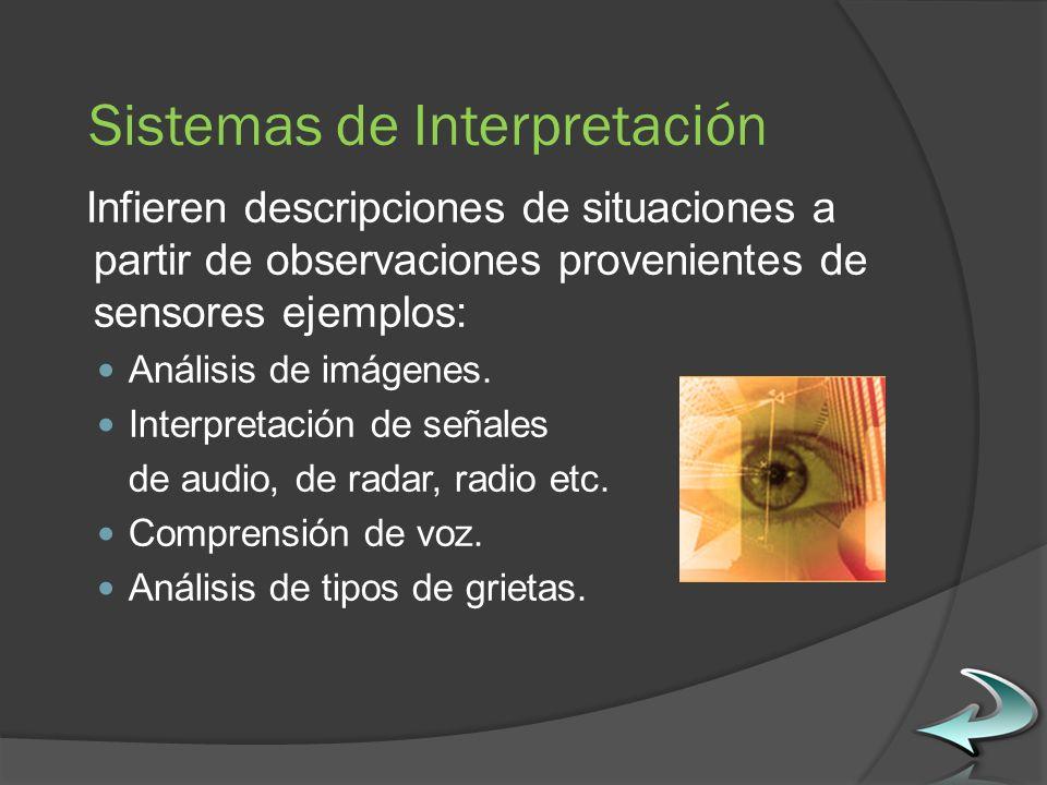 Sistemas de Interpretación