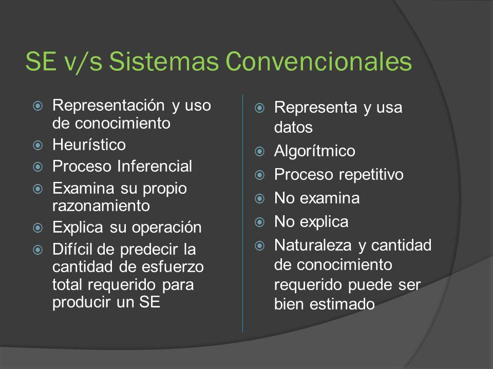 SE v/s Sistemas Convencionales