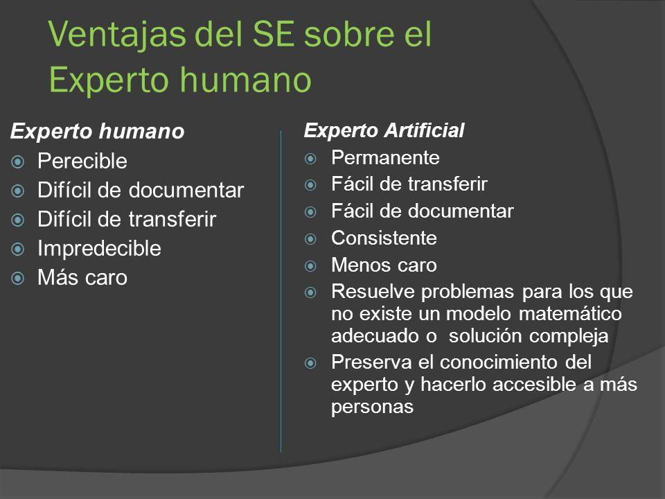 Ventajas del SE sobre el Experto humano