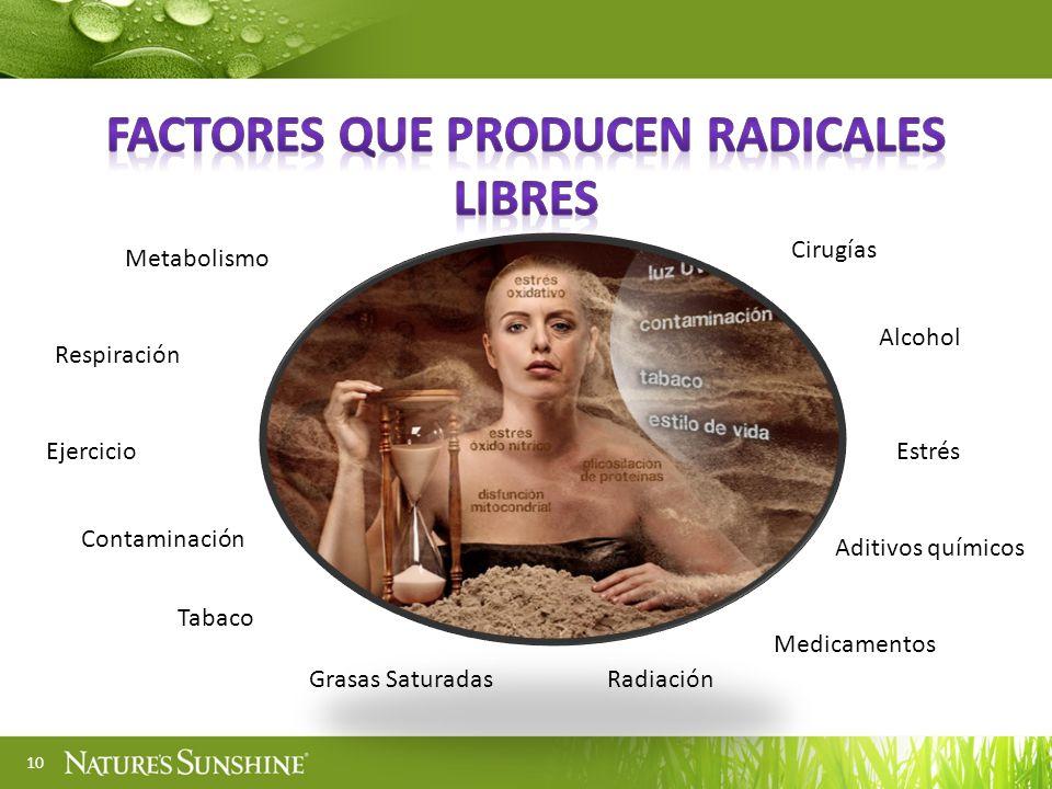 Factores que producen radicales libres
