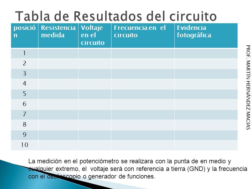 Tabla de Resultados del circuito