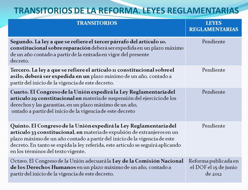 TRANSITORIOS DE LA REFORMA. LEYES REGLAMENTARIAS