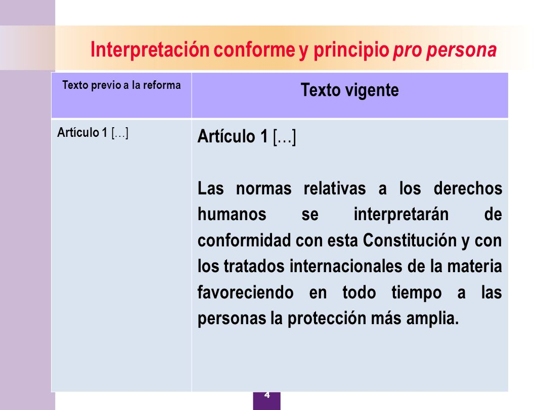 Interpretación conforme y principio pro persona