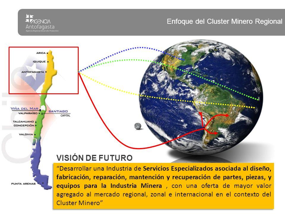 VISIÓN DE FUTURO Enfoque del Cluster Minero Regional