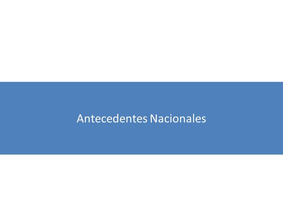 Antecedentes Nacionales