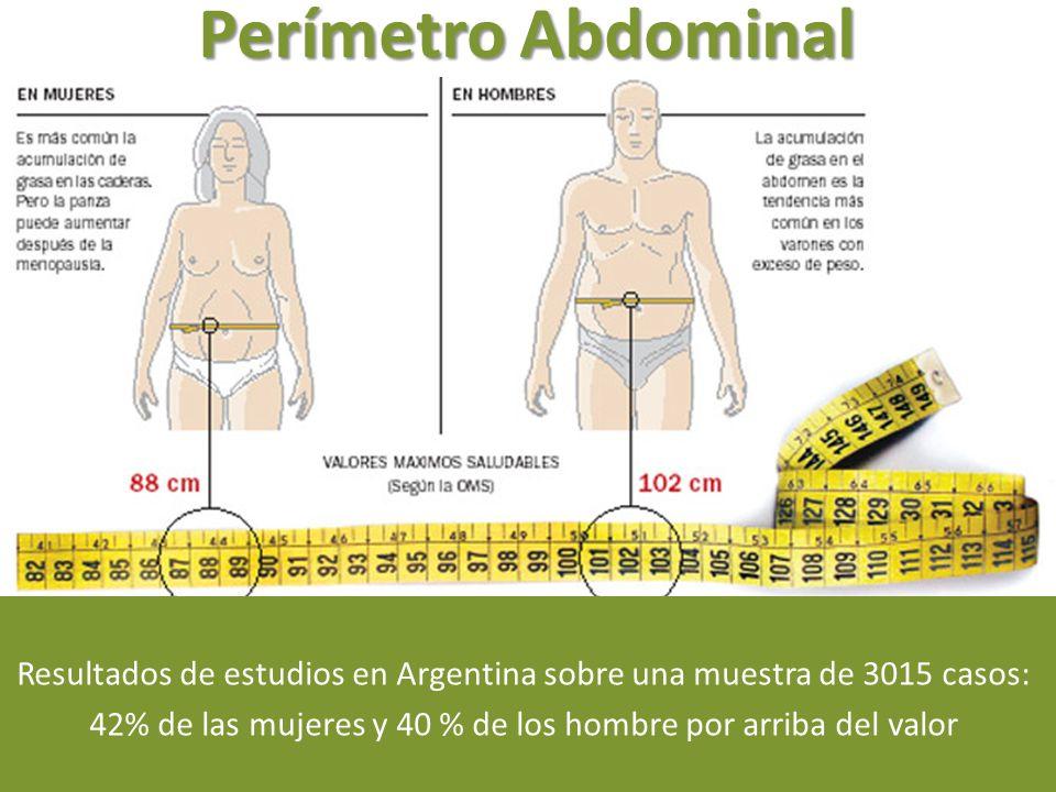 Perímetro Abdominal Resultados de estudios en Argentina sobre una muestra de 3015 casos: