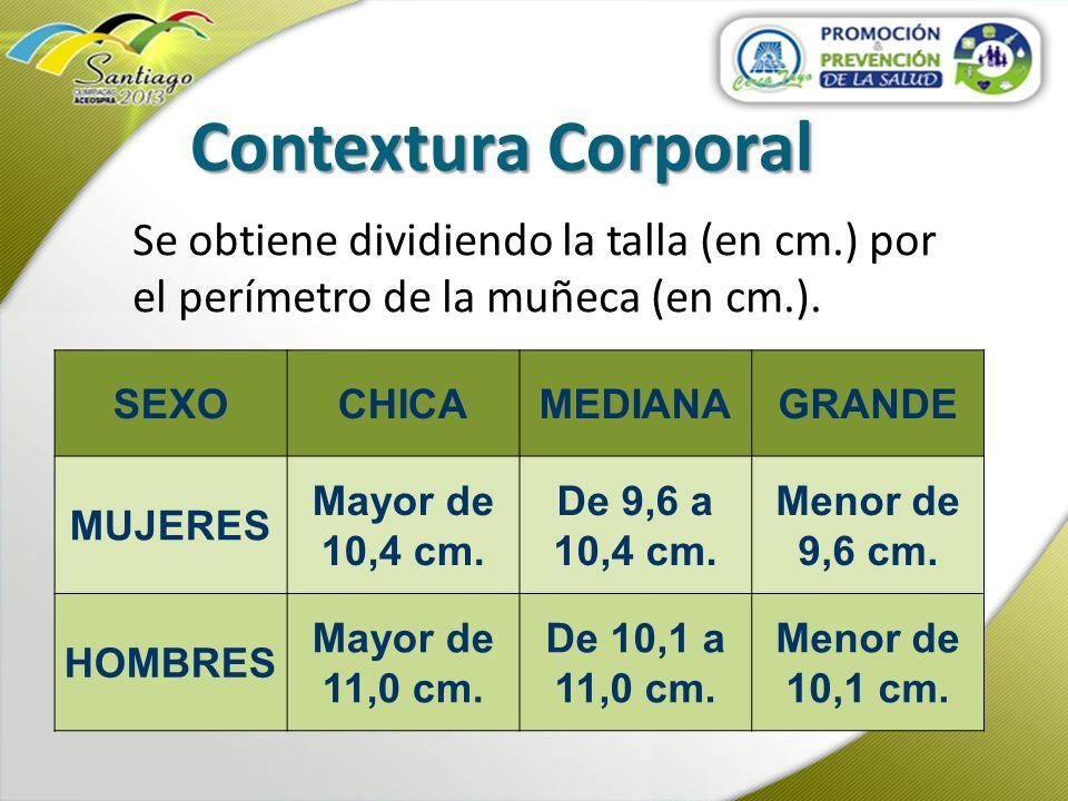 Contextura Corporal Se obtiene dividiendo la talla (en cm.) por el perímetro de la muñeca (en cm.).